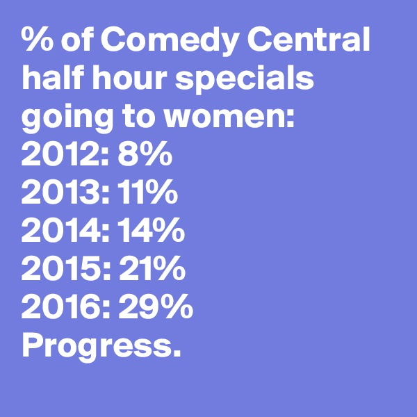 % of Comedy Central half hour specials going to women: 2012: 8% 2013: 11% 2014: 14% 2015: 21% 2016: 29% Progress.