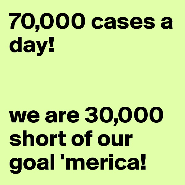 70,000 cases a day!   we are 30,000 short of our goal 'merica!