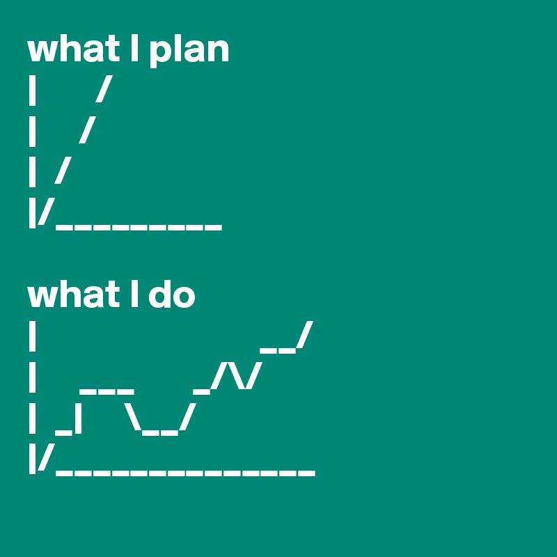 what I plan |       / |     / |  / |/_________  what I do |                           __/ |     ___       _/\/ |  _|     \__/ |/______________