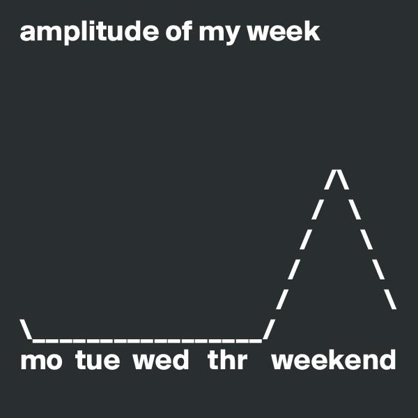 amplitude of my week                                                                                                                                                             /\                                                  /    \                                                /        \                                              /            \                                            /                \ \_________________/  mo  tue  wed   thr    weekend