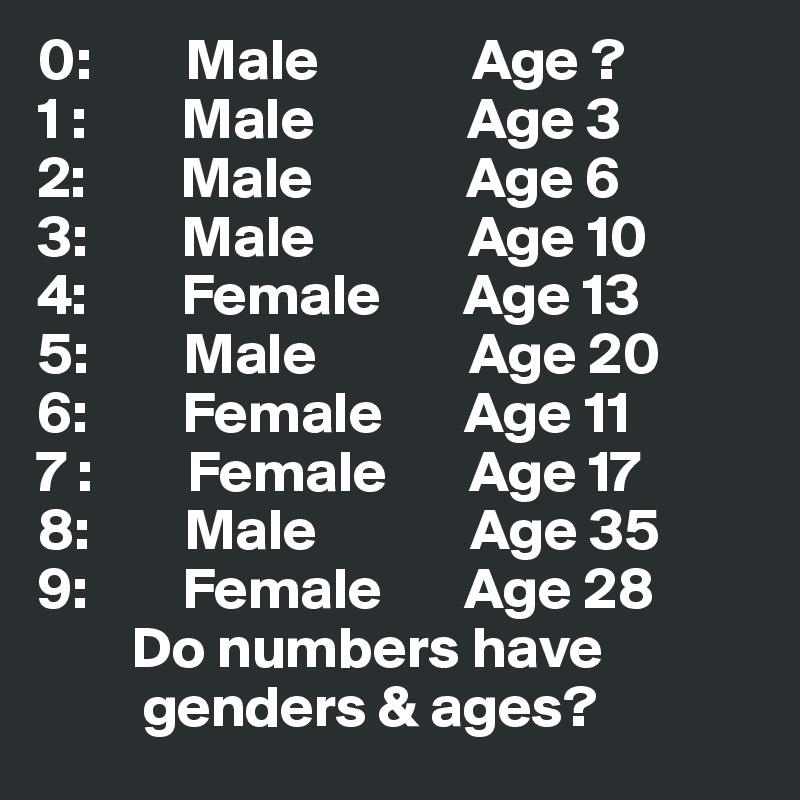 0 male age 1 male age 3 2 male age 6 3 male age 10 4 female