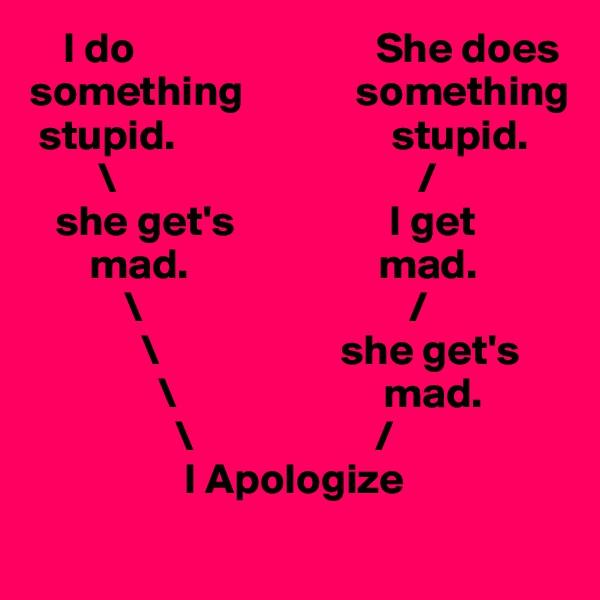 I do                            She does something             something  stupid.                         stupid.         \                                   /    she get's                  I get        mad.                      mad.            \                               /              \                     she get's                \                        mad.                                                       \                     /                   I Apologize